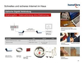 Digitales Gigabit Heimnetzwerk Set